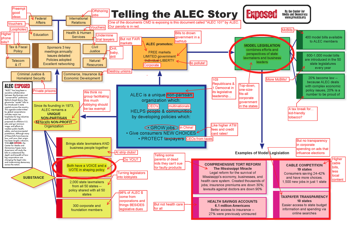 ALEC 101 Exposed 2.png